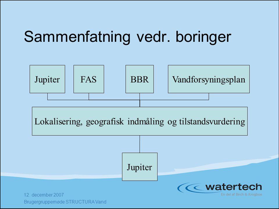 12. december 2007 Brugergruppemøde STRUCTURA Vand Sammenfatning vedr.