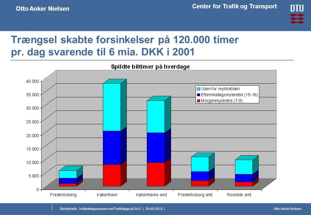 Otto Anker Nielsen Center for Trafik og Transport Otto Anker Nielsen Storbytrafik - Indledningssession ved Trafikdage på AUC | 28-03-2015 | Trængsel skabte forsinkelser på 120.000 timer pr.