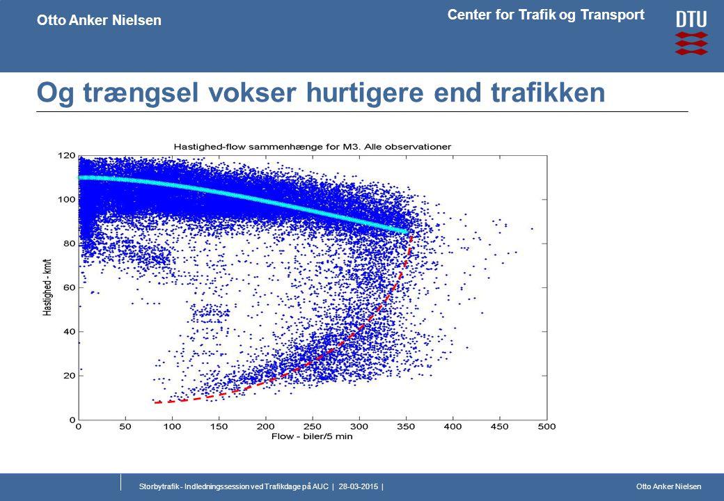 Otto Anker Nielsen Center for Trafik og Transport Otto Anker Nielsen Storbytrafik - Indledningssession ved Trafikdage på AUC | 28-03-2015 | Og trængsel vokser hurtigere end trafikken
