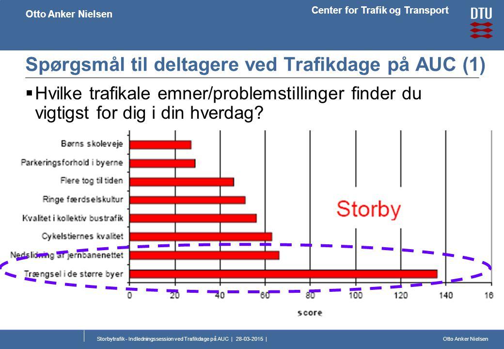 Otto Anker Nielsen Center for Trafik og Transport Otto Anker Nielsen Storbytrafik - Indledningssession ved Trafikdage på AUC | 28-03-2015 | Spørgsmål til deltagere ved Trafikdage på AUC (1)  Hvilke trafikale emner/problemstillinger finder du vigtigst for dig i din hverdag