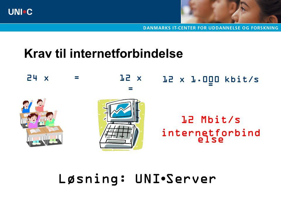 Krav til internetforbindelse 12 x = 12 x 1.000 kbit/s = 12 Mbit/s internetforbind else 24 x= Løsning: UNI Server