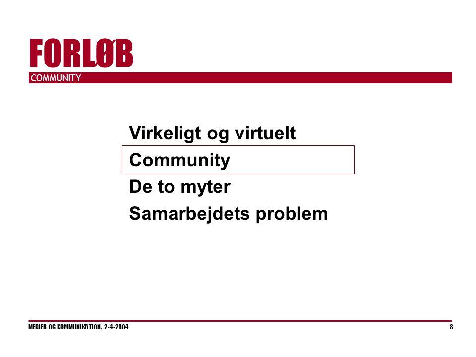 COMMUNITY MEDIER OG KOMMUNIKATION, 2-4-2004 8 FORLØB Virkeligt og virtuelt Community De to myter Samarbejdets problem