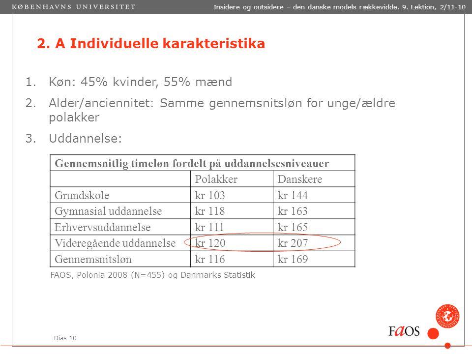 Dias 10 Insidere og outsidere – den danske models rækkevidde.
