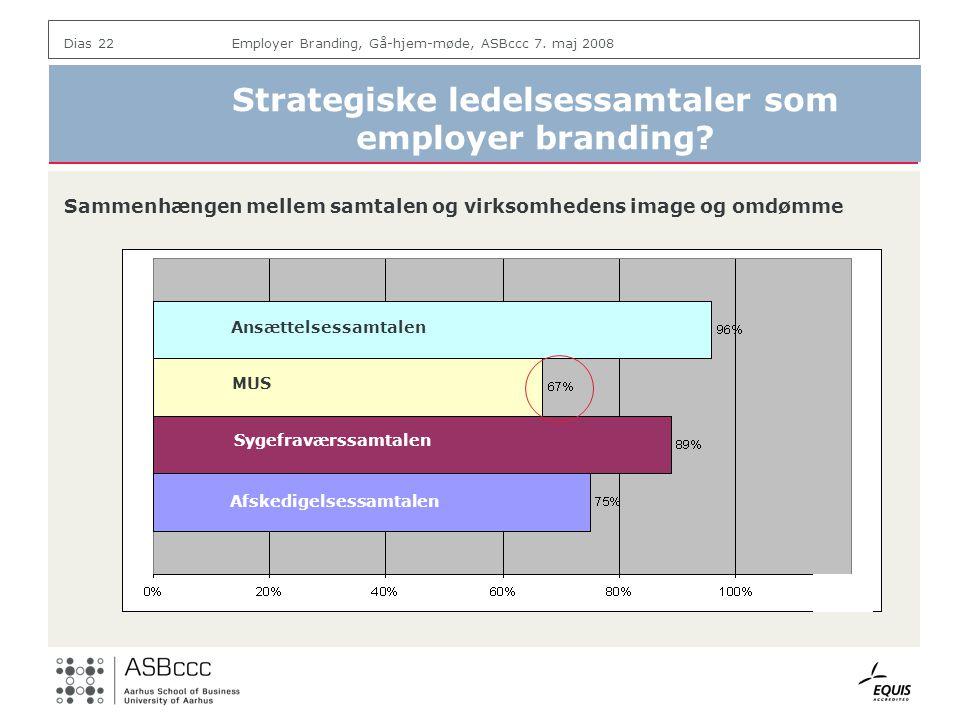 Employer Branding, Gå-hjem-møde, ASBccc 7.