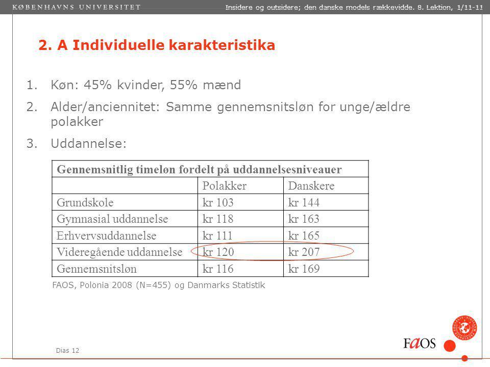 Dias 12 Insidere og outsidere; den danske models rækkevidde.