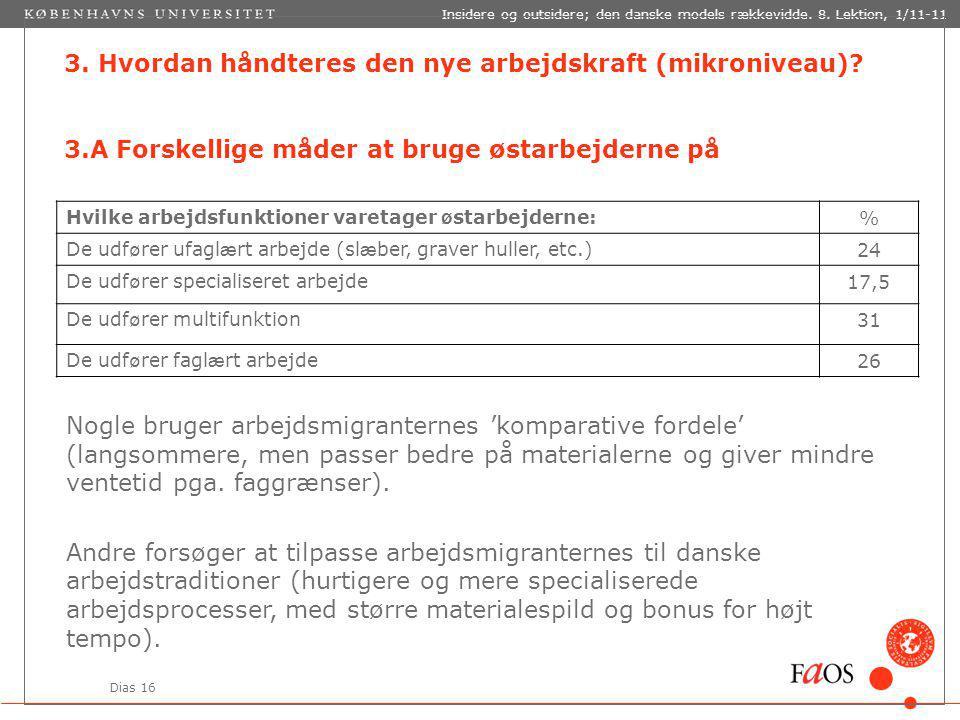 Dias 16 Insidere og outsidere; den danske models rækkevidde.