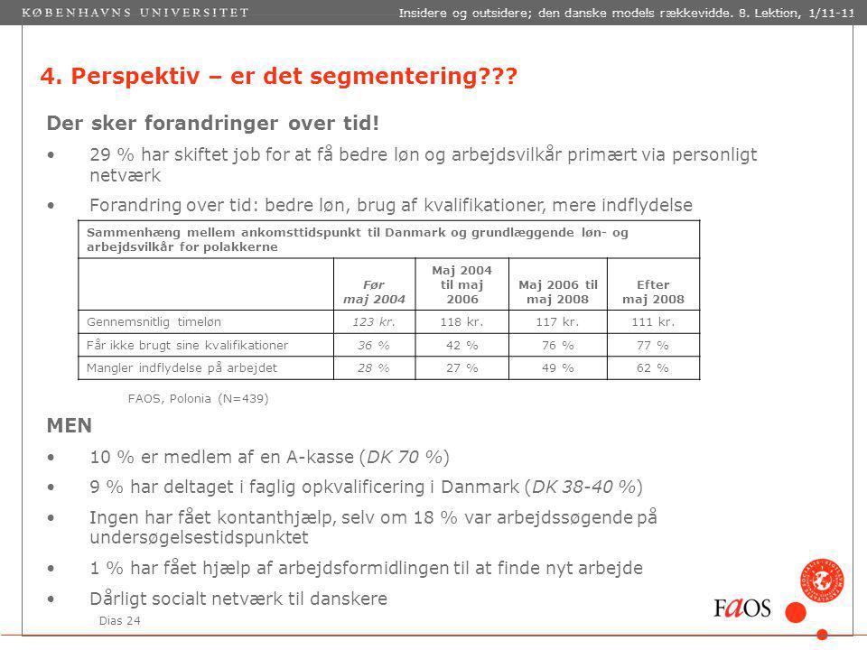 Dias 24 Insidere og outsidere; den danske models rækkevidde.