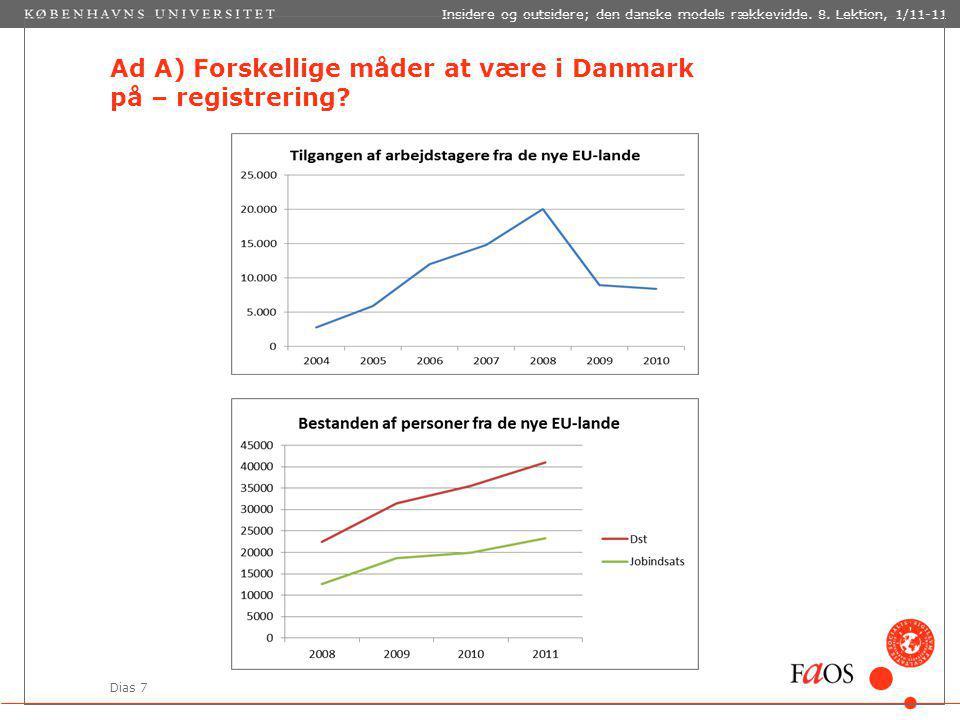 Dias 7 Insidere og outsidere; den danske models rækkevidde.