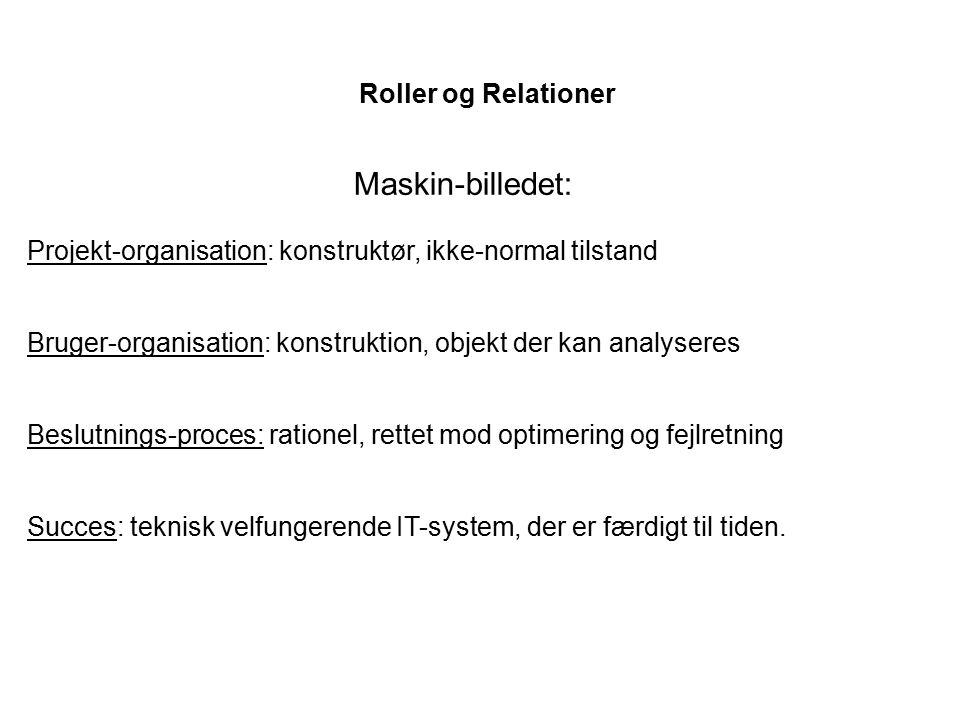 Roller og Relationer Maskin-billedet: Projekt-organisation: konstruktør, ikke-normal tilstand Bruger-organisation: konstruktion, objekt der kan analys