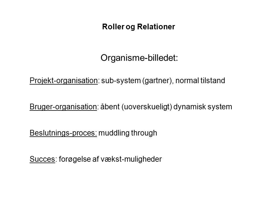Roller og Relationer Organisme-billedet: Projekt-organisation: sub-system (gartner), normal tilstand Bruger-organisation: åbent (uoverskueligt) dynami