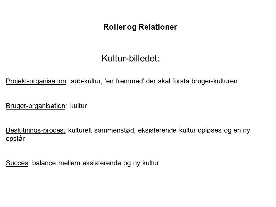 Roller og Relationer Kultur-billedet: Projekt-organisation: sub-kultur, 'en fremmed' der skal forstå bruger-kulturen Bruger-organisation: kultur Beslu
