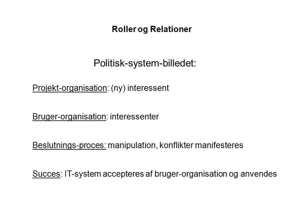 Roller og Relationer Politisk-system-billedet: Projekt-organisation: (ny) interessent Bruger-organisation: interessenter Beslutnings-proces: manipulat
