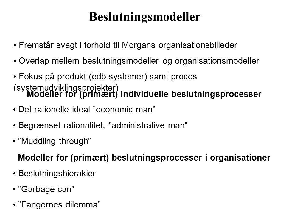 Beslutningsmodeller Fremstår svagt i forhold til Morgans organisationsbilleder Overlap mellem beslutningsmodeller og organisationsmodeller Fokus på pr