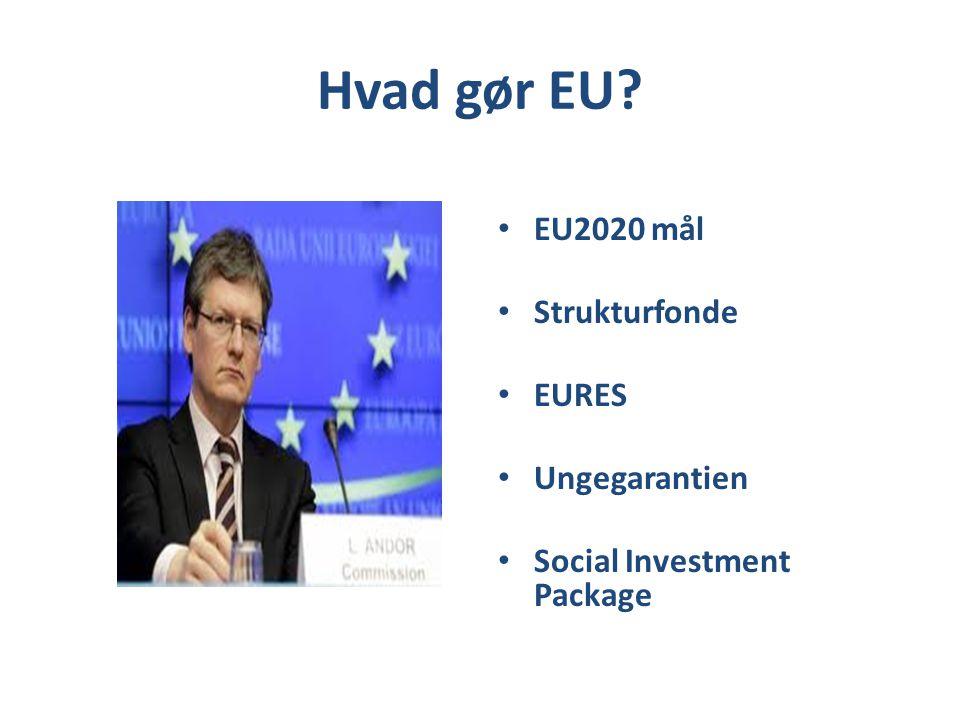 Hvad gør EU EU2020 mål Strukturfonde EURES Ungegarantien Social Investment Package