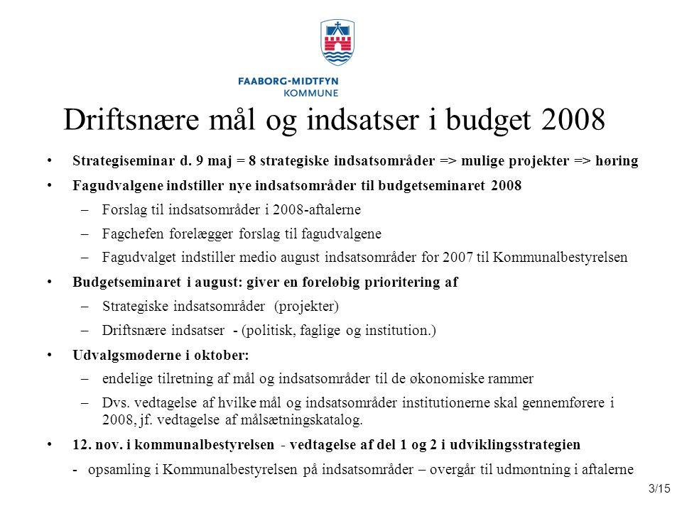 Driftsnære mål og indsatser i budget 2008 Strategiseminar d.