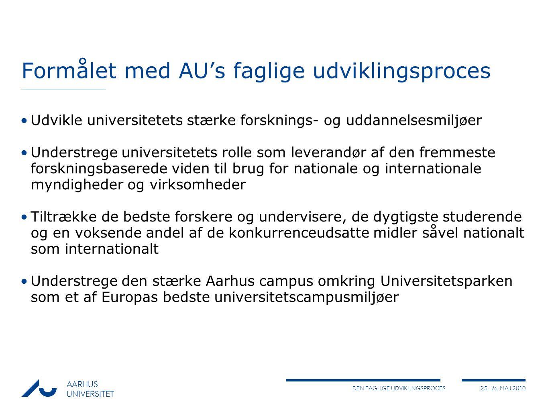 AARHUS UNIVERSITET DEN FAGLIGE UDVIKLINGSPROCES 25.-26.