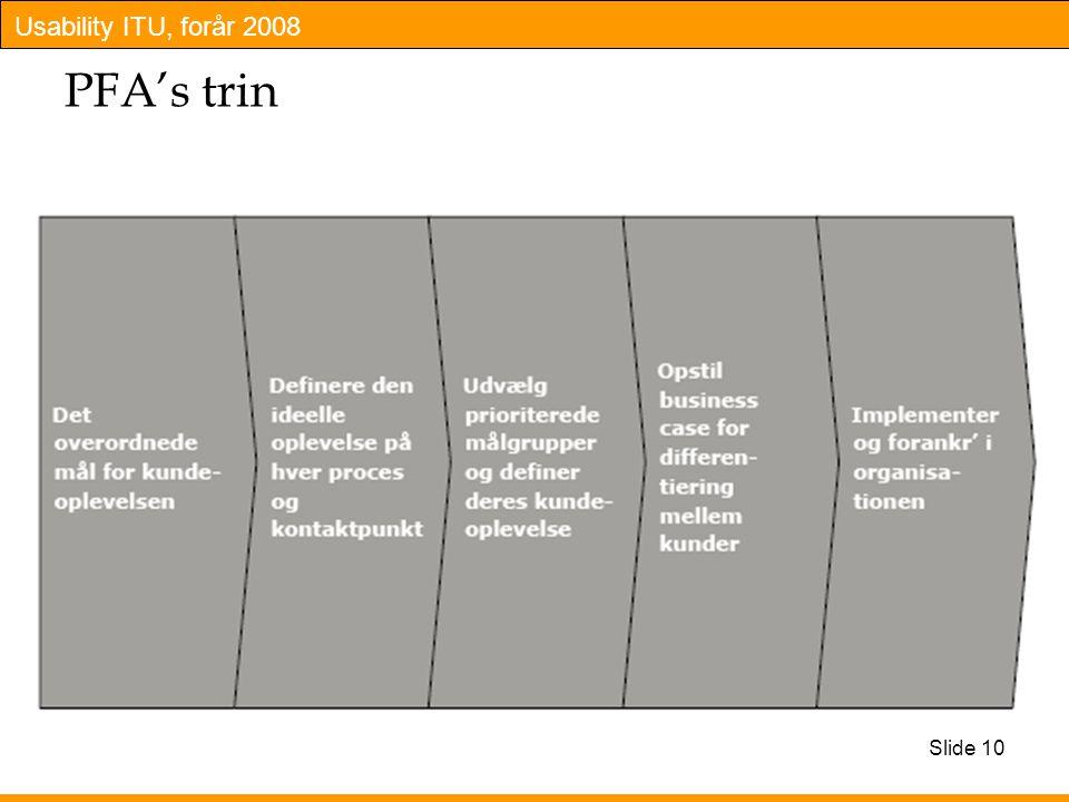 Usability ITU, forår 2008 Slide 10 PFA's trin