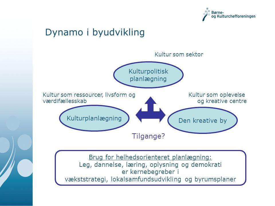 Dynamo i byudvikling Kulturpolitisk planlægning Kulturplanlægning Den kreative by Tilgange.