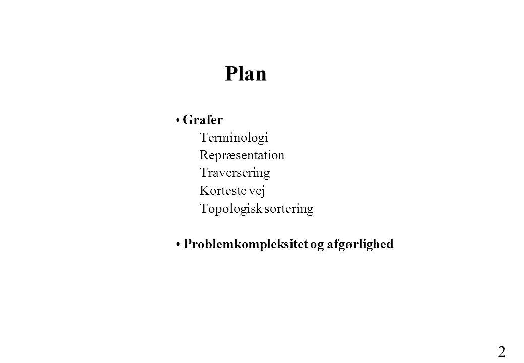 2 Terminologi Repræsentation Traversering Korteste vej Topologisk sortering Problemkompleksitet og afgørlighed Plan
