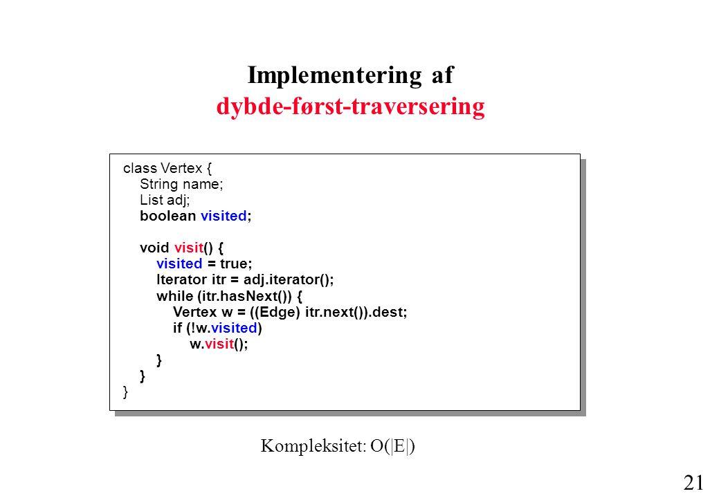 21 class Vertex { String name; List adj; boolean visited; void visit() { visited = true; Iterator itr = adj.iterator(); while (itr.hasNext()) { Vertex w = ((Edge) itr.next()).dest; if (!w.visited) w.visit(); } Implementering af dybde-først-traversering Kompleksitet: O(|E|)