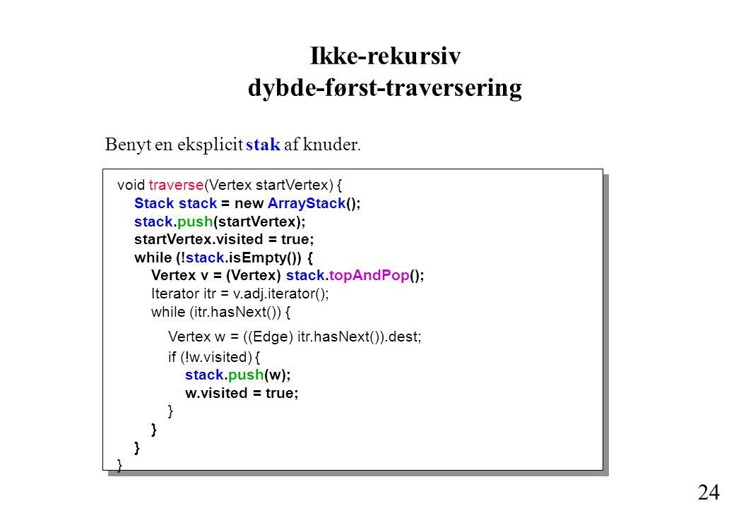 24 void traverse(Vertex startVertex) { Stack stack = new ArrayStack(); stack.push(startVertex); startVertex.visited = true; while (!stack.isEmpty()) { Vertex v = (Vertex) stack.topAndPop(); Iterator itr = v.adj.iterator(); while (itr.hasNext()) { Vertex w = ((Edge) itr.hasNext()).dest; if (!w.visited) { stack.push(w); w.visited = true; } Ikke-rekursiv dybde-først-traversering Benyt en eksplicit stak af knuder.