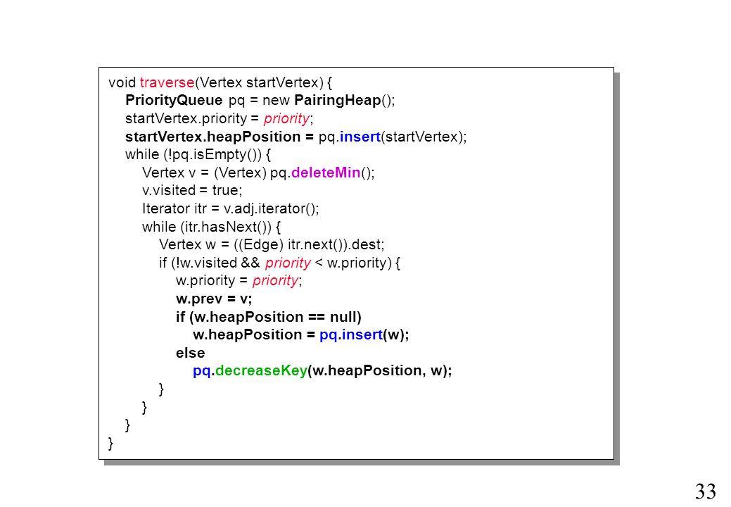 33 void traverse(Vertex startVertex) { PriorityQueue pq = new PairingHeap(); startVertex.priority = priority; startVertex.heapPosition = pq.insert(startVertex); while (!pq.isEmpty()) { Vertex v = (Vertex) pq.deleteMin(); v.visited = true; Iterator itr = v.adj.iterator(); while (itr.hasNext()) { Vertex w = ((Edge) itr.next()).dest; if (!w.visited && priority < w.priority) { w.priority = priority; w.prev = v; if (w.heapPosition == null) w.heapPosition = pq.insert(w); else pq.decreaseKey(w.heapPosition, w); }