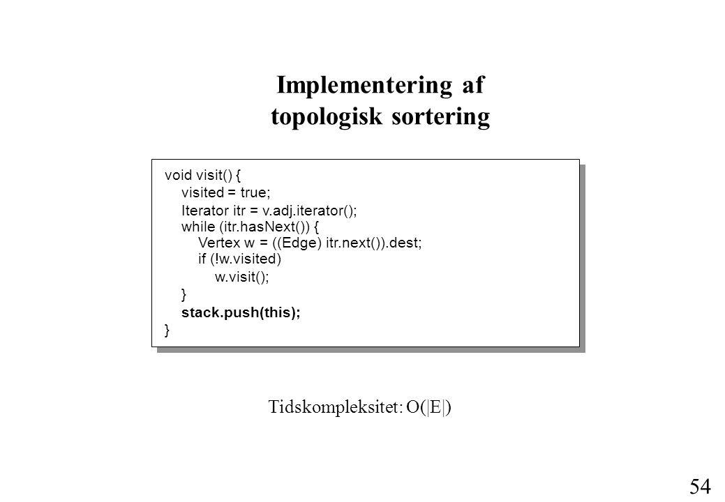 54 void visit() { visited = true; Iterator itr = v.adj.iterator(); while (itr.hasNext()) { Vertex w = ((Edge) itr.next()).dest; if (!w.visited) w.visit(); } stack.push(this); } Implementering af topologisk sortering Tidskompleksitet: O( E )