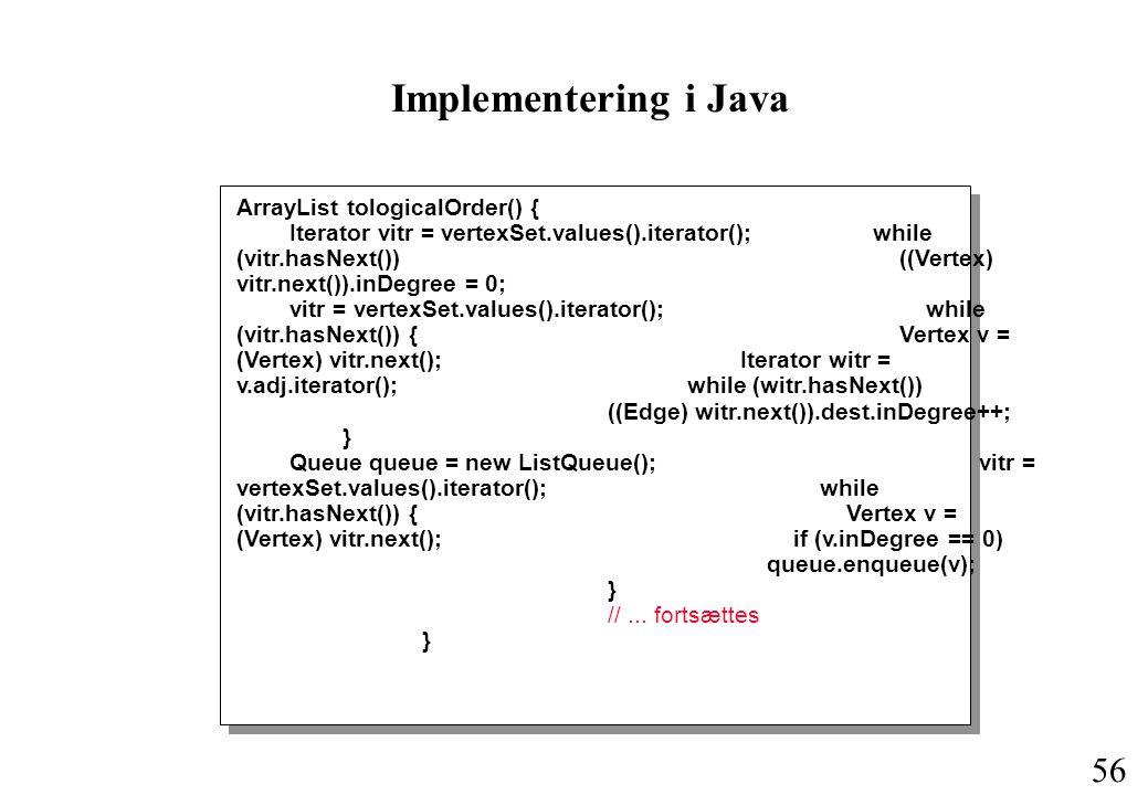 56 Implementering i Java ArrayList tologicalOrder() { Iterator vitr = vertexSet.values().iterator();while (vitr.hasNext()) ((Vertex) vitr.next()).inDegree = 0; vitr = vertexSet.values().iterator(); while (vitr.hasNext()) { Vertex v = (Vertex) vitr.next(); Iterator witr = v.adj.iterator(); while (witr.hasNext()) ((Edge) witr.next()).dest.inDegree++; } Queue queue = new ListQueue();vitr = vertexSet.values().iterator(); while (vitr.hasNext()) { Vertex v = (Vertex) vitr.next(); if (v.inDegree == 0) queue.enqueue(v); } //...