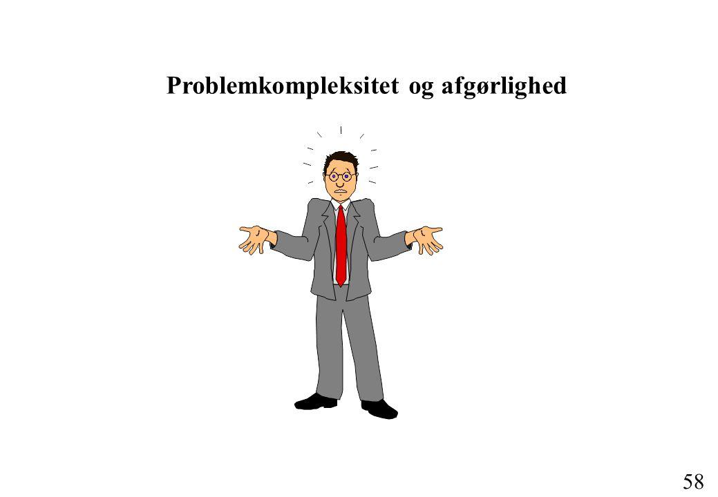 58 Problemkompleksitet og afgørlighed