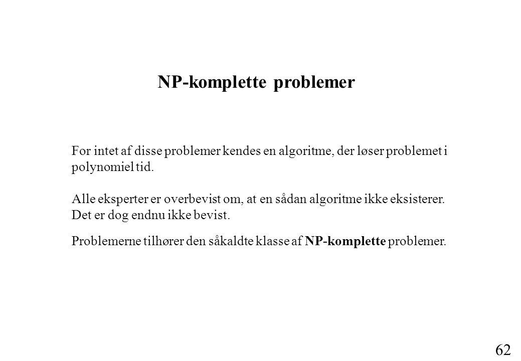 62 NP-komplette problemer For intet af disse problemer kendes en algoritme, der løser problemet i polynomiel tid.