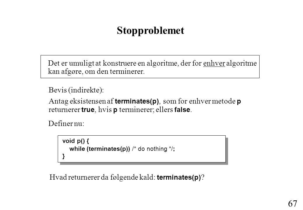 67 Det er umuligt at konstruere en algoritme, der for enhver algoritme kan afgøre, om den terminerer.