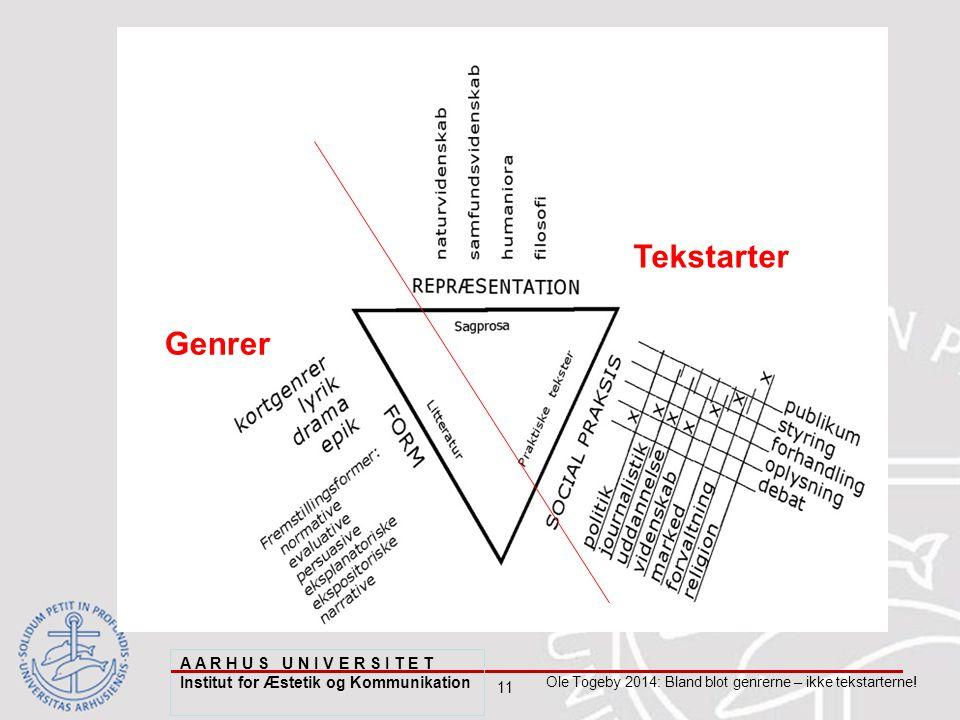 11 Ole Togeby 2014: Bland blot genrerne – ikke tekstarterne.