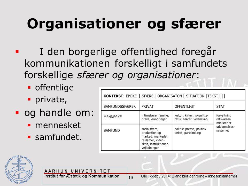 19 Ole Togeby 2014: Bland blot genrerne – ikke tekstarterne.