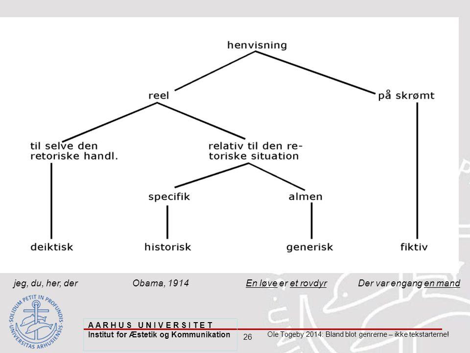 26 Ole Togeby 2014: Bland blot genrerne – ikke tekstarterne.