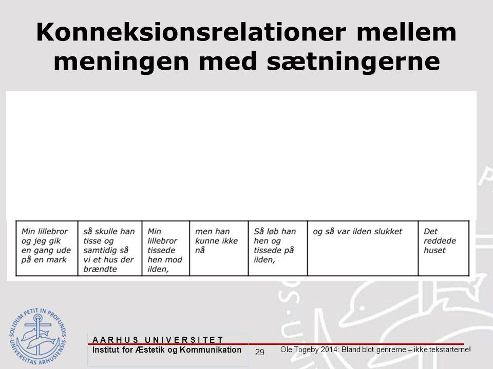 29 Ole Togeby 2014: Bland blot genrerne – ikke tekstarterne.