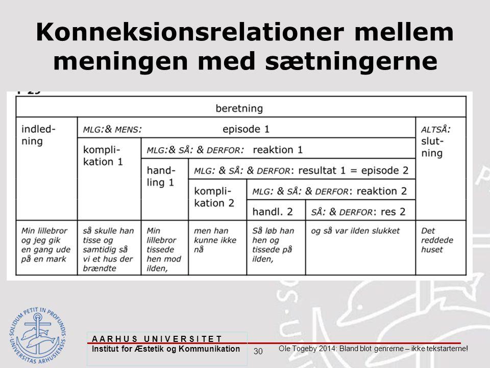 30 Ole Togeby 2014: Bland blot genrerne – ikke tekstarterne.