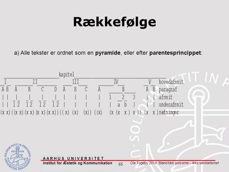 85 Ole Togeby 2014: Bland blot genrerne – ikke tekstarterne.