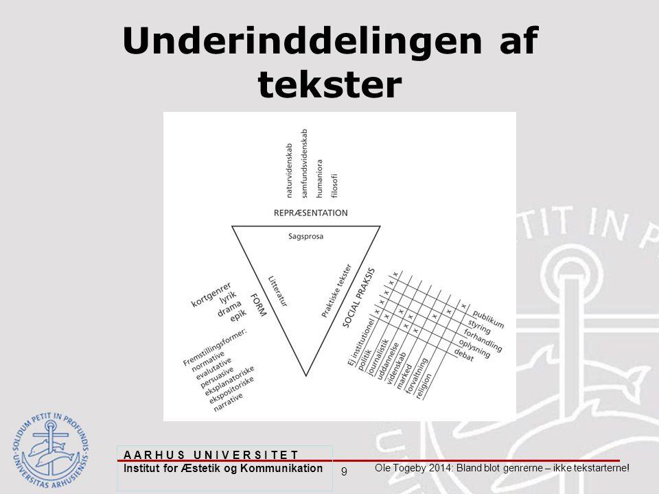 9 Ole Togeby 2014: Bland blot genrerne – ikke tekstarterne.