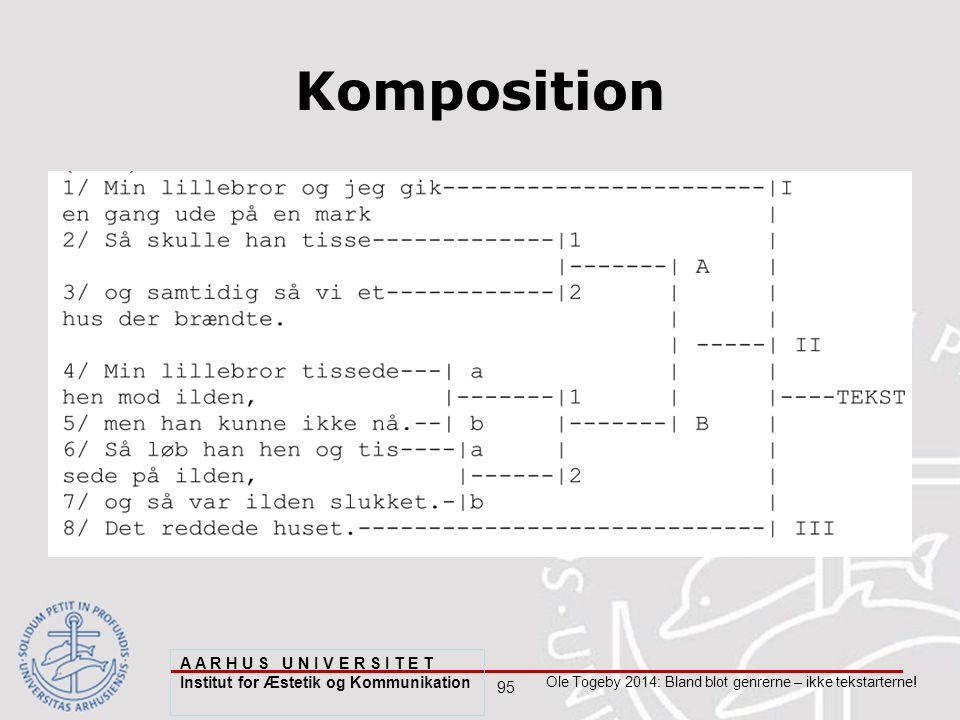 95 Ole Togeby 2014: Bland blot genrerne – ikke tekstarterne.