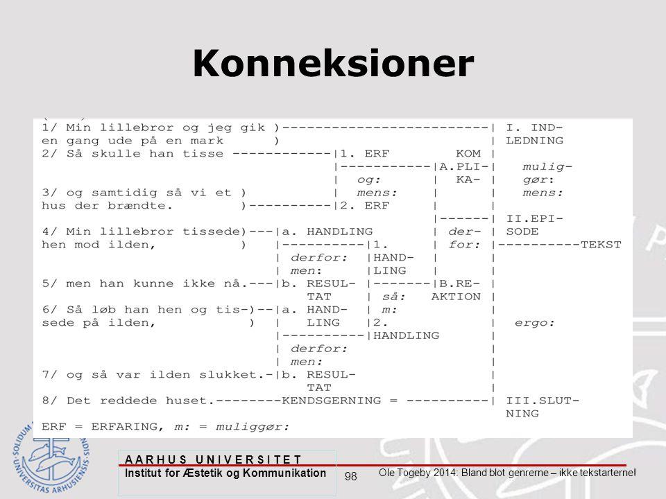 98 Ole Togeby 2014: Bland blot genrerne – ikke tekstarterne.