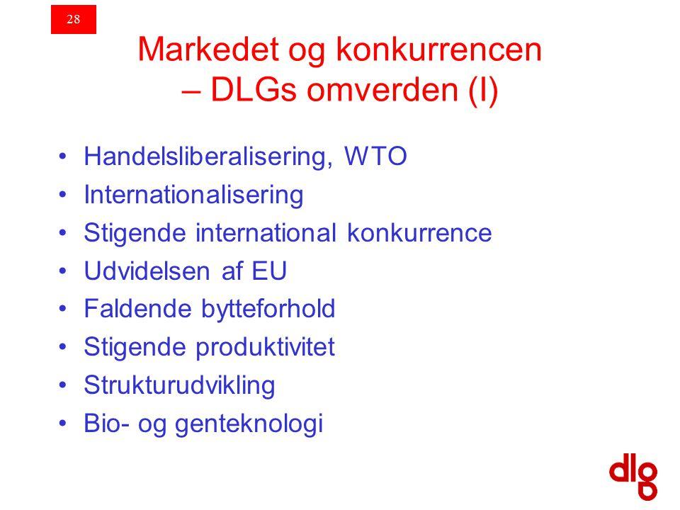 28 Markedet og konkurrencen – DLGs omverden (I) Handelsliberalisering, WTO Internationalisering Stigende international konkurrence Udvidelsen af EU Faldende bytteforhold Stigende produktivitet Strukturudvikling Bio- og genteknologi
