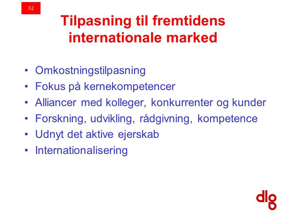 32 Tilpasning til fremtidens internationale marked Omkostningstilpasning Fokus på kernekompetencer Alliancer med kolleger, konkurrenter og kunder Forskning, udvikling, rådgivning, kompetence Udnyt det aktive ejerskab Internationalisering