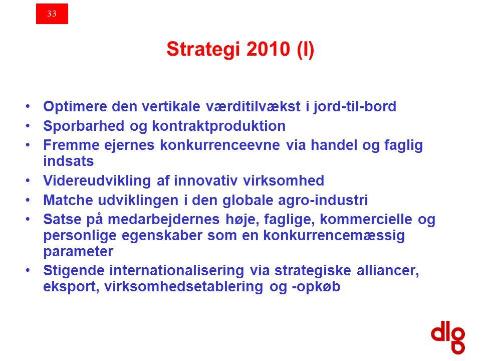 33 Strategi 2010 (I) Optimere den vertikale værditilvækst i jord-til-bord Sporbarhed og kontraktproduktion Fremme ejernes konkurrenceevne via handel og faglig indsats Videreudvikling af innovativ virksomhed Matche udviklingen i den globale agro-industri Satse på medarbejdernes høje, faglige, kommercielle og personlige egenskaber som en konkurrencemæssig parameter Stigende internationalisering via strategiske alliancer, eksport, virksomhedsetablering og -opkøb