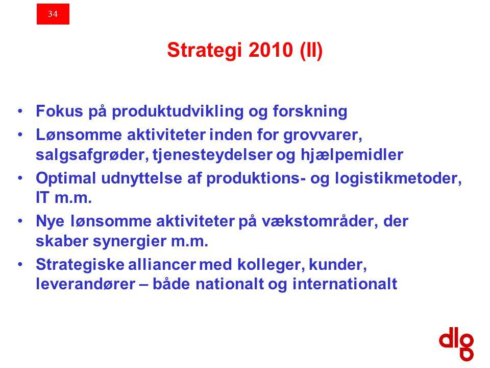 34 Strategi 2010 (II) Fokus på produktudvikling og forskning Lønsomme aktiviteter inden for grovvarer, salgsafgrøder, tjenesteydelser og hjælpemidler Optimal udnyttelse af produktions- og logistikmetoder, IT m.m.