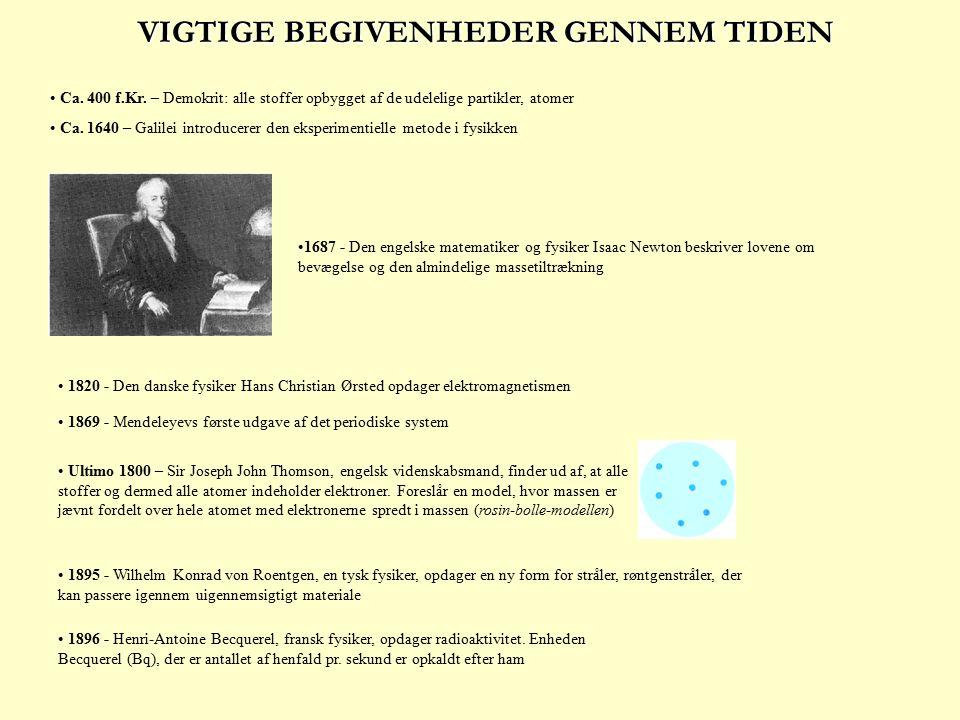 Ca. 1640 – Galilei introducerer den eksperimentielle metode i fysikken Ca.
