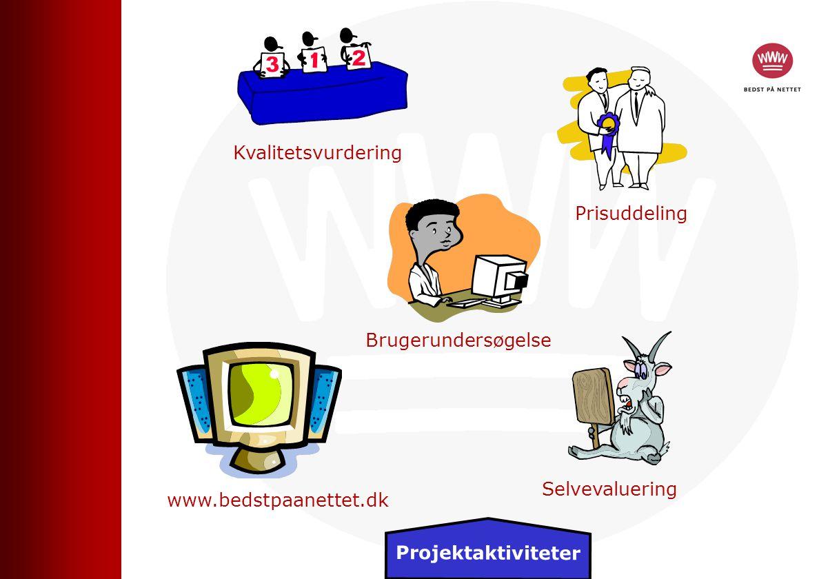 Kvalitetsvurdering Brugerundersøgelse Selvevaluering Prisuddeling www.bedstpaanettet.dk Projektaktiviteter