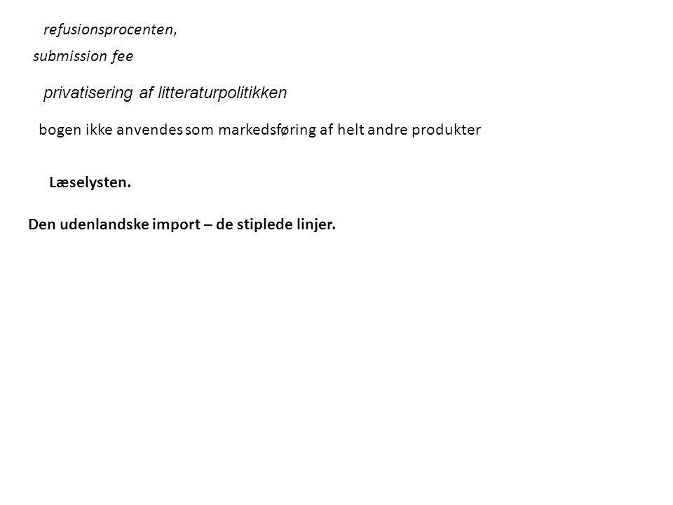 bogen ikke anvendes som markedsføring af helt andre produkter Den udenlandske import – de stiplede linjer.
