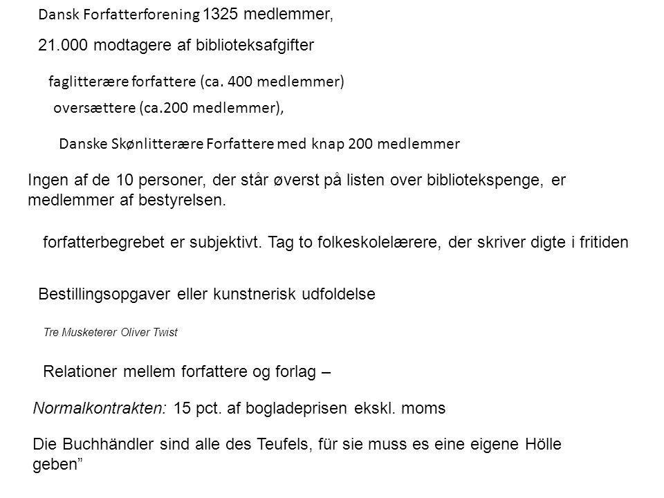 Dansk Forfatterforening 1325 medlemmer, faglitterære forfattere (ca.