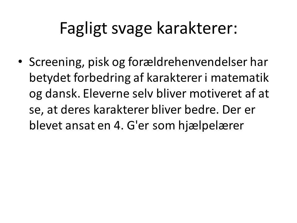 Fagligt svage karakterer: Screening, pisk og forældrehenvendelser har betydet forbedring af karakterer i matematik og dansk.