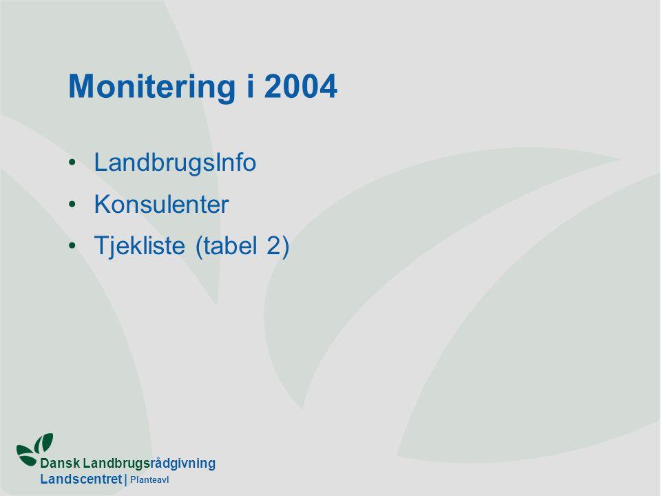 Dansk Landbrugsrådgivning Landscentret | Planteavl Monitering i 2004 LandbrugsInfo Konsulenter Tjekliste (tabel 2)